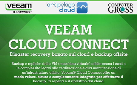Promozione Veeam Cloud Connect